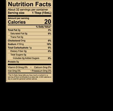 Buffalo Wing Sauce Nutritional Info